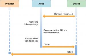 token_generation_2x
